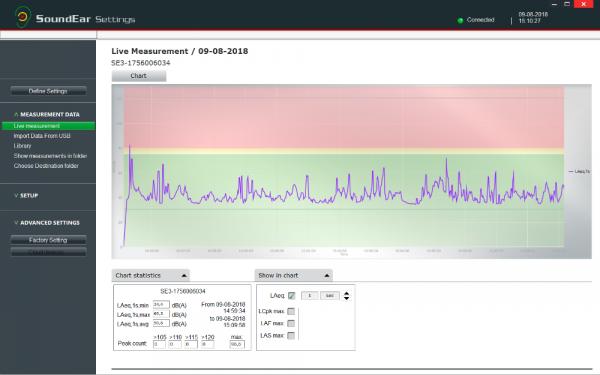 SoundEar 3 dB måler med dokumentation