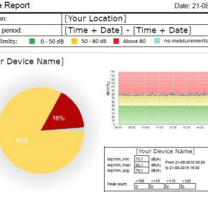 SoundEar Software: Noise Report single device detailed view
