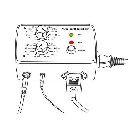 Tegning af SoundBuster
