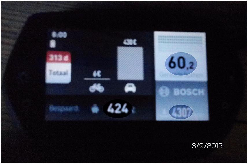 totale km stand voor de update van 3/9/2015