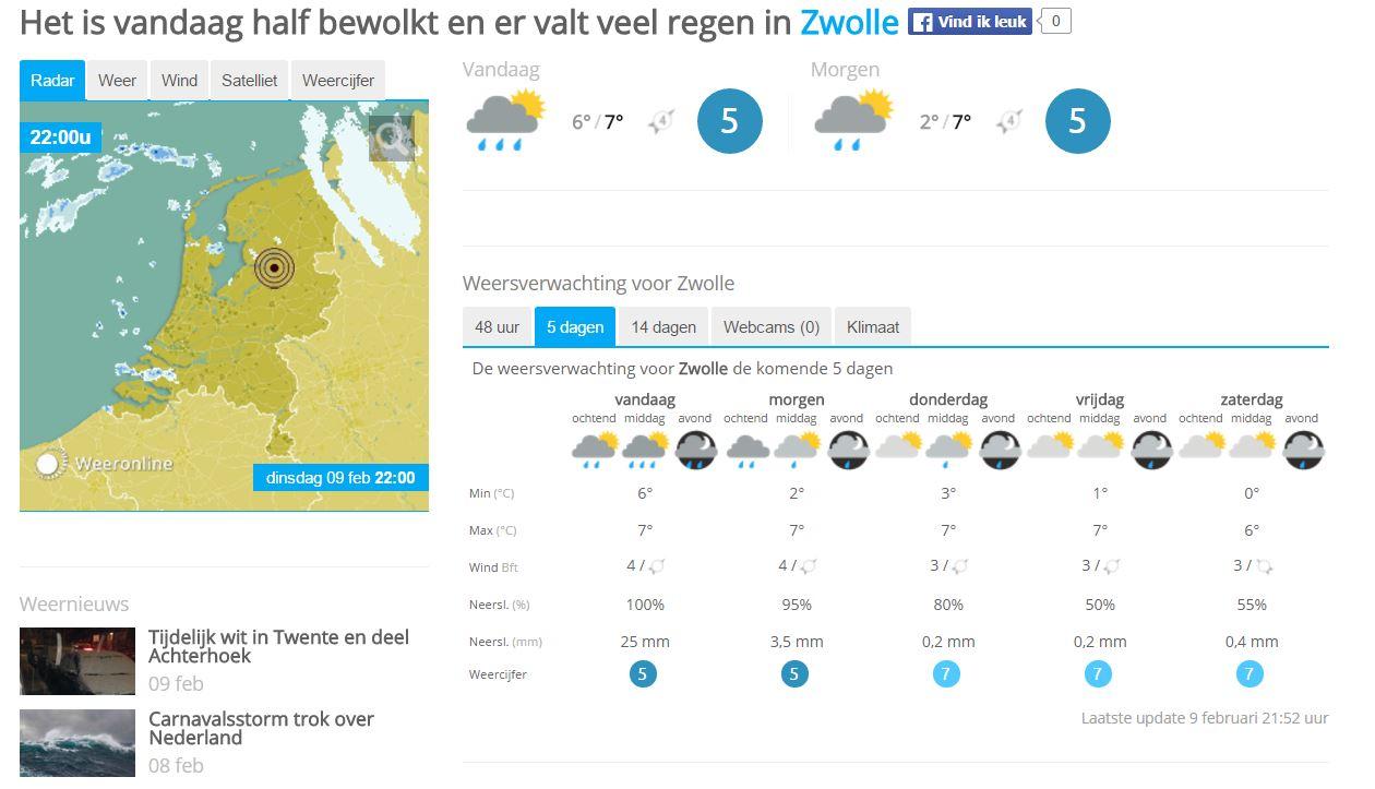 2016-02-09 22_36_14-Weer, buien radar Zwolle. 14 daagse weersverwachting Zwolle