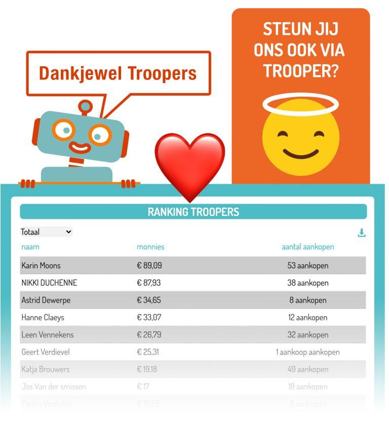 logo-trooper-338 Online shoppen én ons kosteloos steunen?
