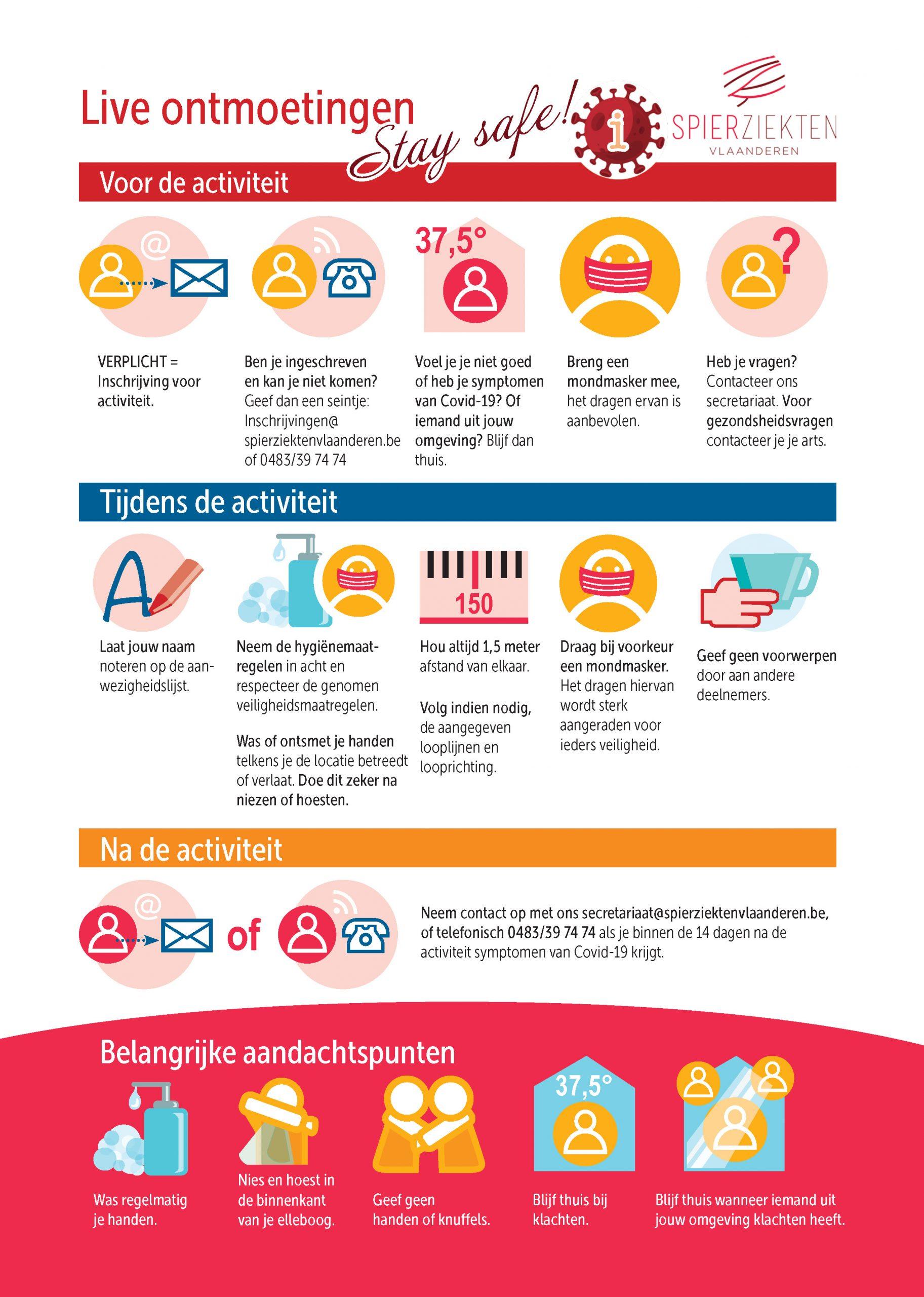 Themadagen Spierziekten Vlaanderen
