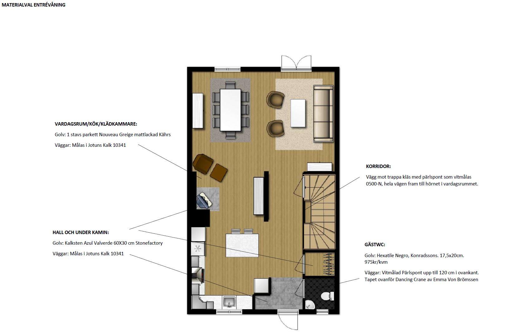 material plan 1