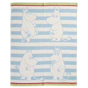 klippan yllefabrik ull plad filt barn vardagsrum textil sang rutig vavd ullgarn present gava