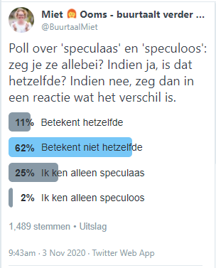 Twitter poll over speculaas en speculoos