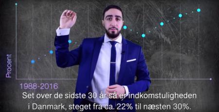 Ulighed i Danmark