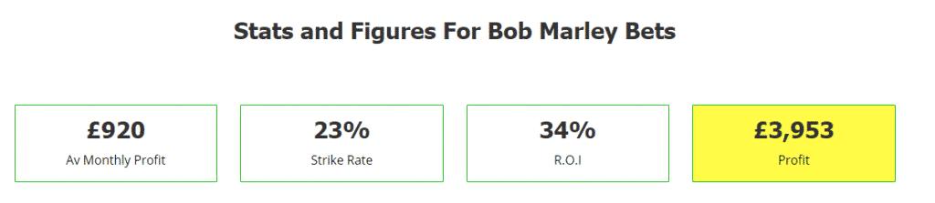 bob marley bets stats