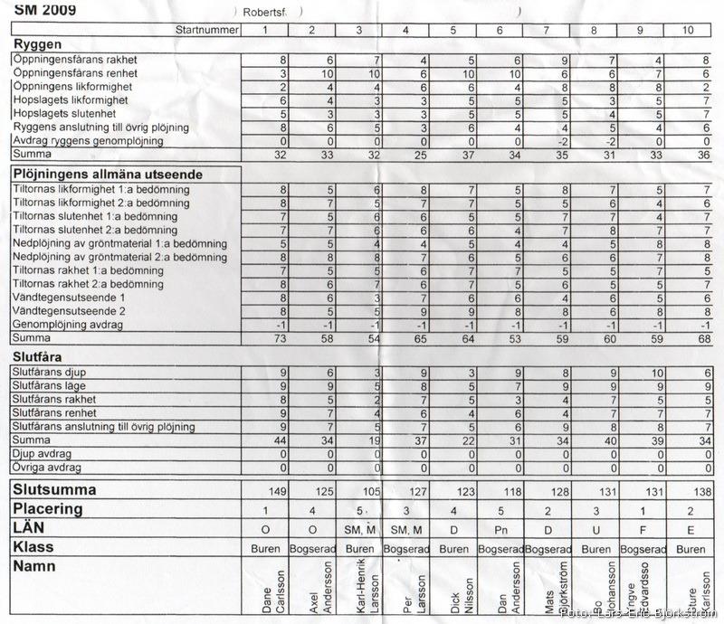 2009-09_Protokoll