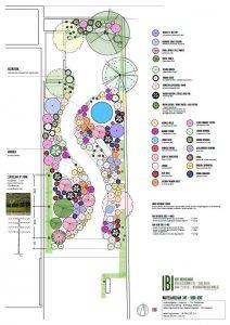 beplanting natuurlijke stadstuin