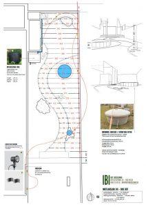plan natuurlijke stadstuin