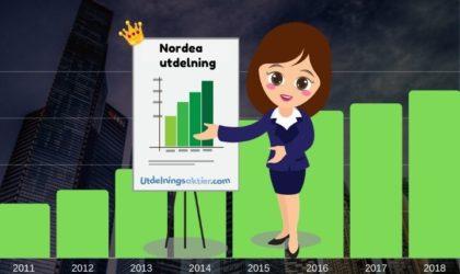 Nordea utdelning & utdelningshistorik (2021)