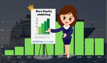 Bure Equity utdelning & utdelningshistorik 2021