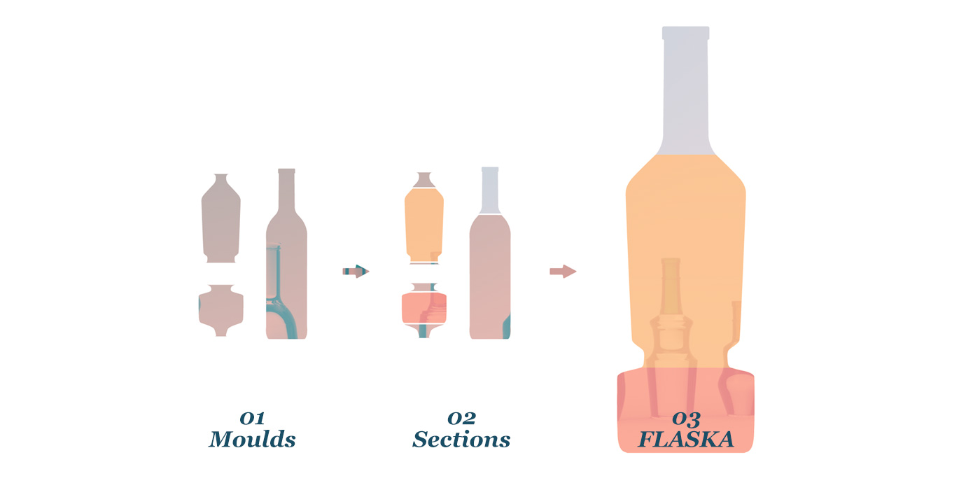Flaska by WACH designstudio designphase