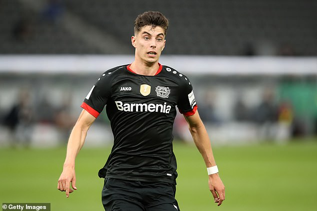German reports claim Antonio Rudiger is trying to convince Kai Havertz to move to Chelsea