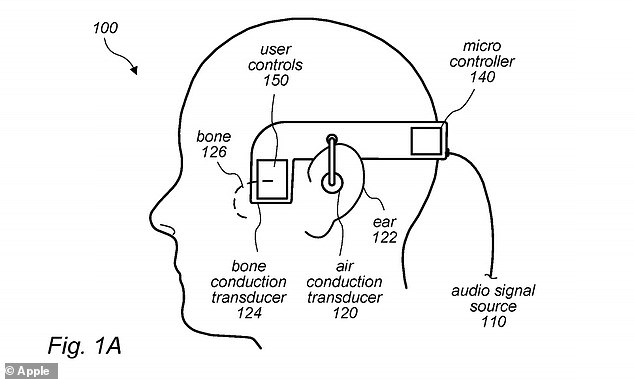 Apple constantly works to improve its technology and seems to be putting in more with its AirPods, as a separate patent surfaced last month that suggest the deviced could include bone conduction