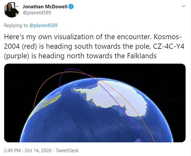 Astronomer Jonathan McDowell weighed in on the event with a model prediction. The image shows the Russian Kosmos-2004 moving towards the southern poles above Earth and the Chinese Chang Zheng 4C is heading north over the Falklands