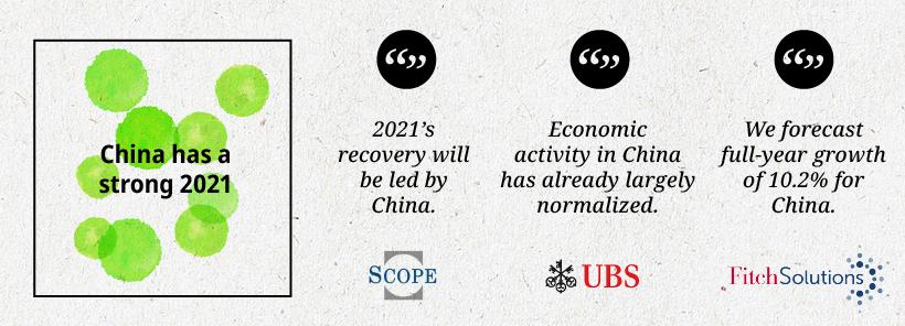 prediction consensus china