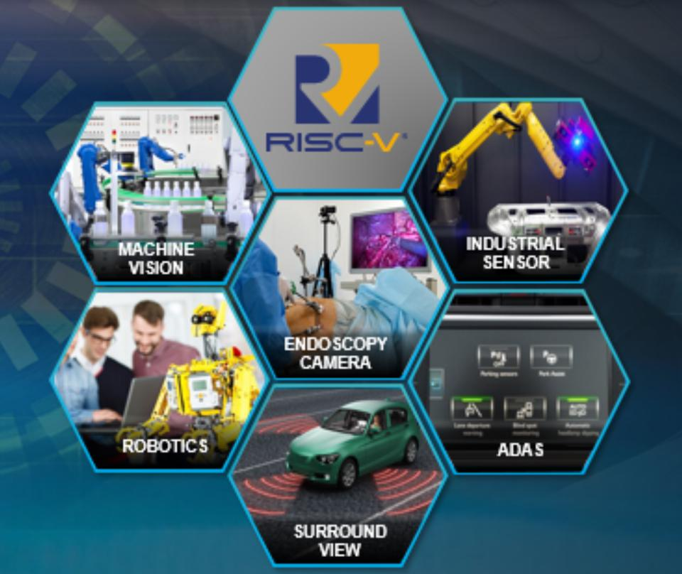 Lattice Semiconductor RISC-V