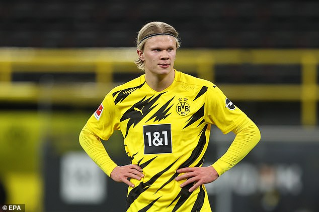 Erling Haaland is being courted by a host of big clubs, including those in the Premier League