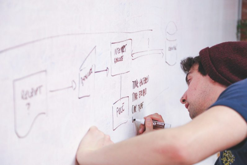 Finally get your business idea off the ground with the help of Startups.com