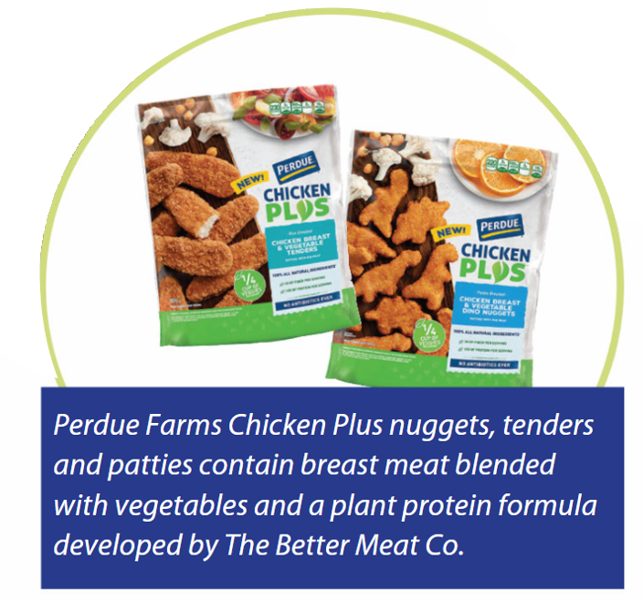Products using ingredients from The Better Meat Co