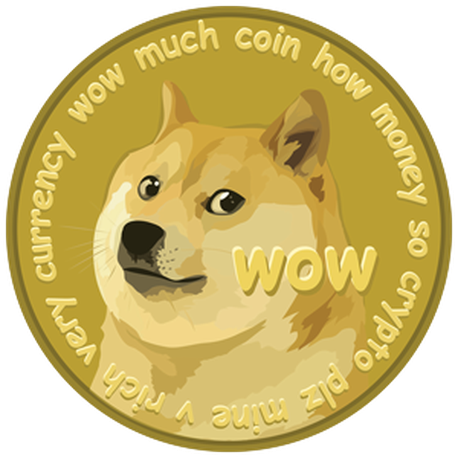 Meet the Shiba Inu mascot of Dogecoin.