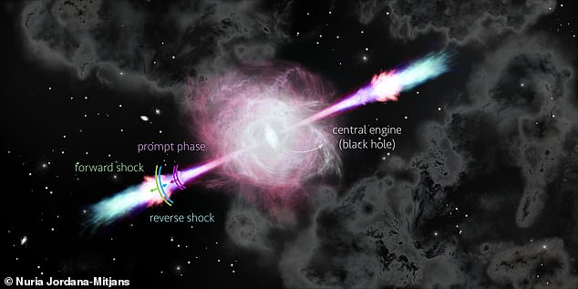 A team led by the University of Bath found the magnetic field in these giant explosions becomes scrambled after the ejected material from a dying star crashes into, and shocks, the stellar debris