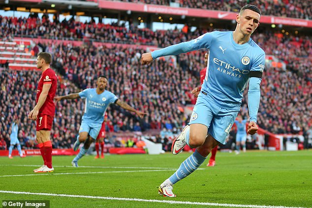Since his debut in 2017 he has scored 33 goals in 130 appearances for Manchester City
