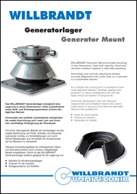 Generator-Mount