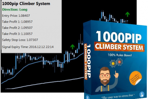 1000 Pip Climber Forex Software
