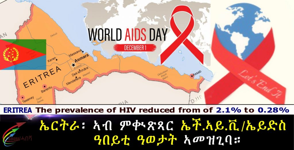 The prevalence of HIV reduced from of 2.1% in 2003 to 0.28%