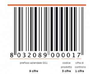 struttura del codice a barre
