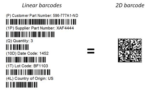 codici a barre lineari e 2D