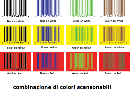 Scannable-Color-Combinations
