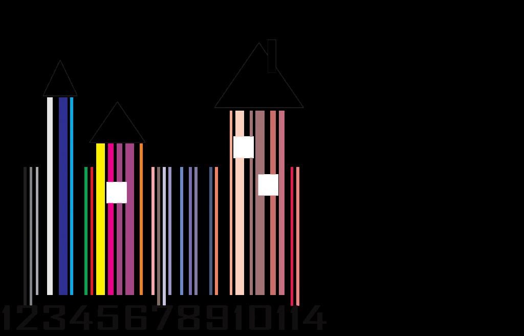 codici a barre funzionali e creativi
