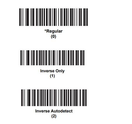 data matrix inverso