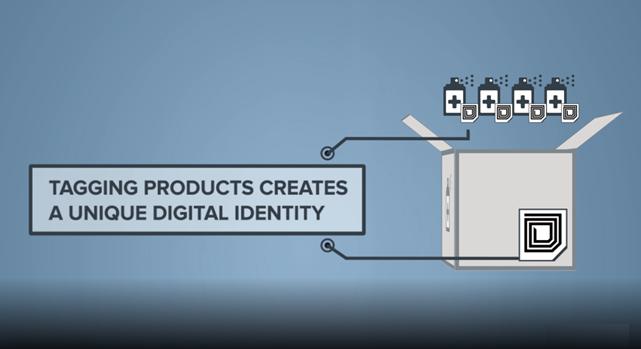 etichettatura RFID dei prodotti