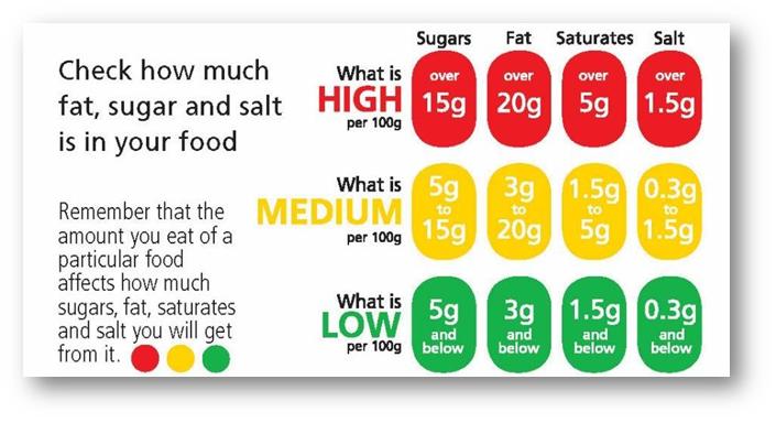 etichetta confezioni alimentari nutri-score