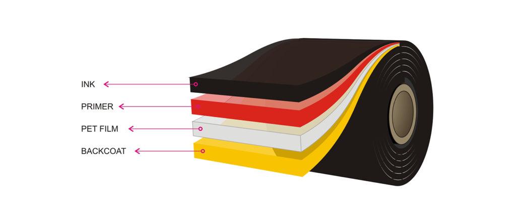 struttura di un nastro a trasferimento termico