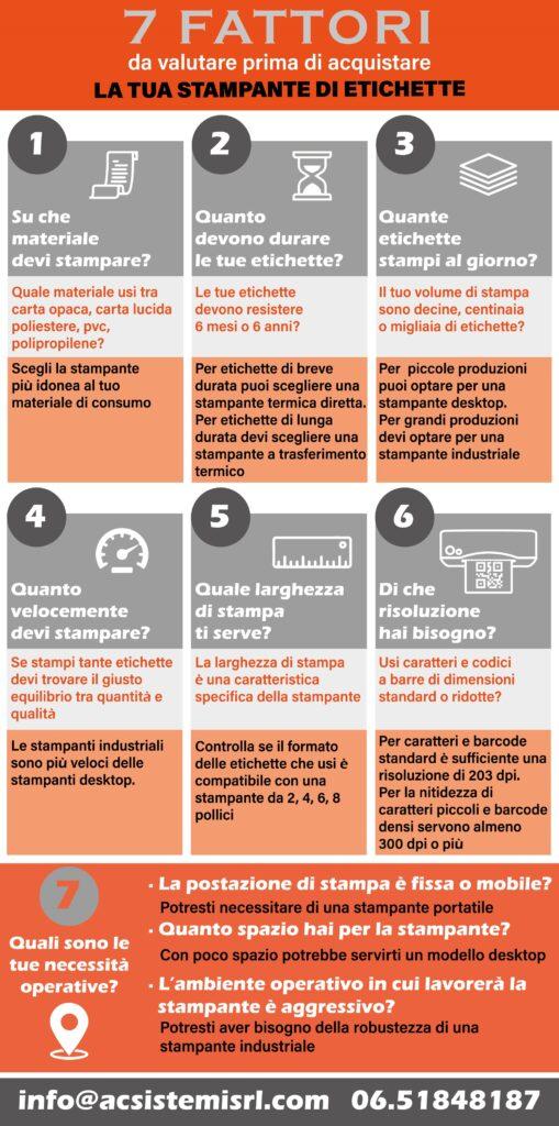 7 FATTORI DA VALUTARE PRIMA DI ACQUISTARE LA TUA STAMPANTE DI ETICHETTE