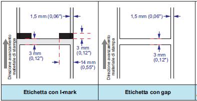 etichette per stampante sato cl4