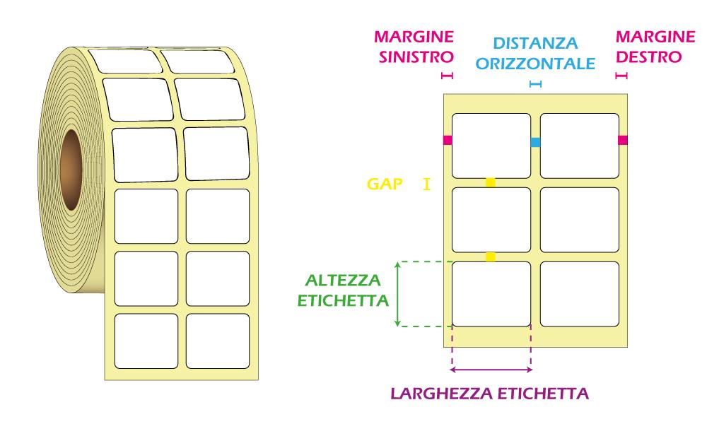 IMPOSTAZIONI-ZEBRADESIGNER-PER-ETICHETTE-IN-DOPPIA-PISTA