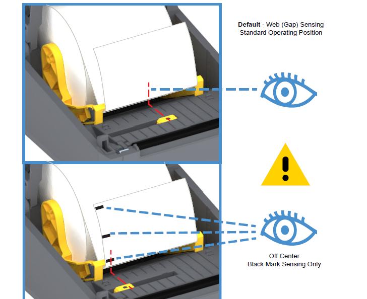 come posizionare il sensore mobile nella stampante zd220