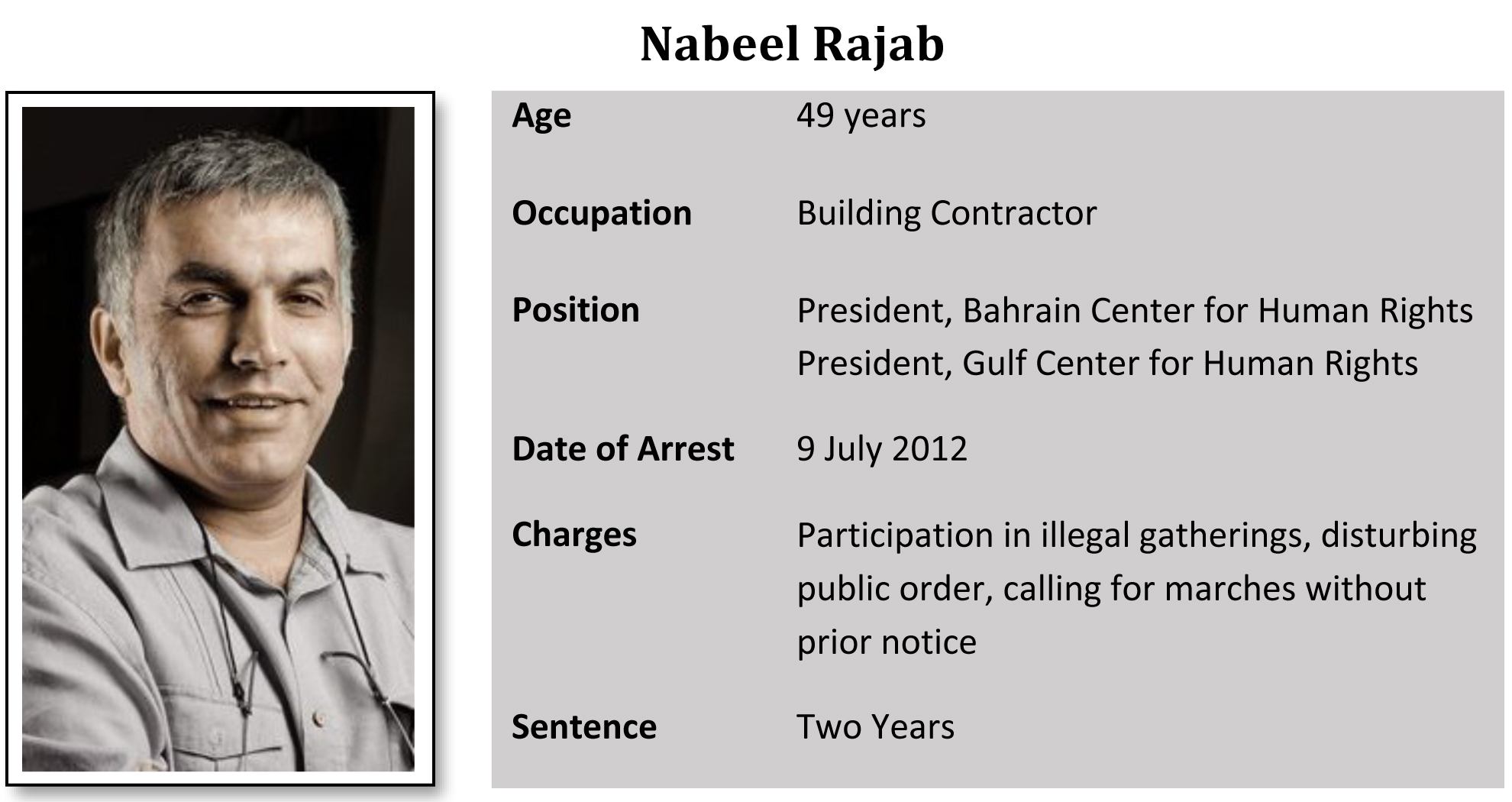 Microsoft Word - Champion for Justice - Nabeel Rajab.docx