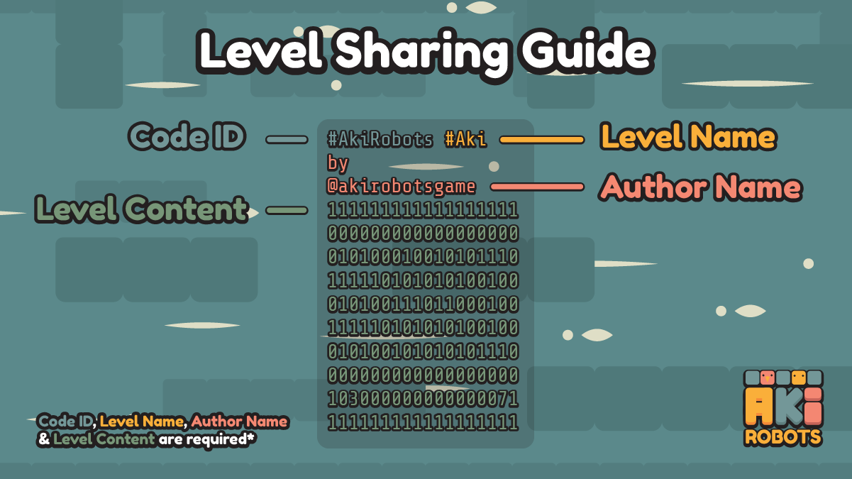 1/3  When you go to the Share window in the level editor, you will get a generated level code. Level codes contain various elements that are required for the codes to work. Here is an explanation of the various elements.