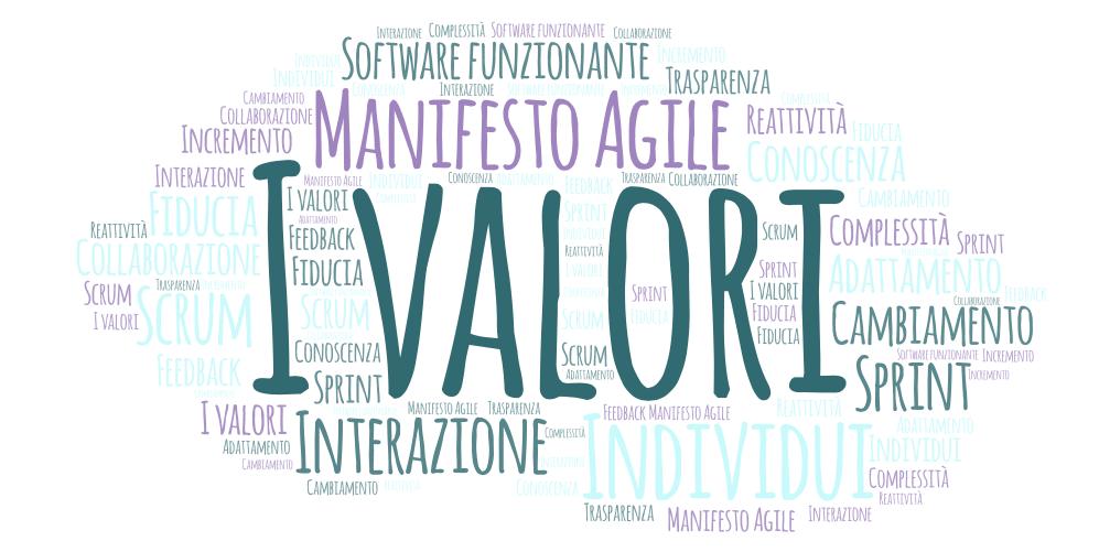 I Valori del Manifesto Agile