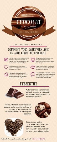 Comment vous satisfaire avec un seul carré de chocolat