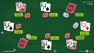 How to Play Texas Holdem Poker For Beginners