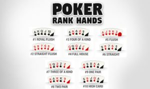 What Are the Winning Hands in Poker